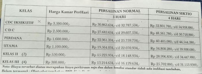 Info Biaya Melahirkan Di Jakarta Tangsel Theprasstyo